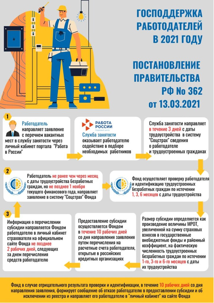 инфографика+оригинал